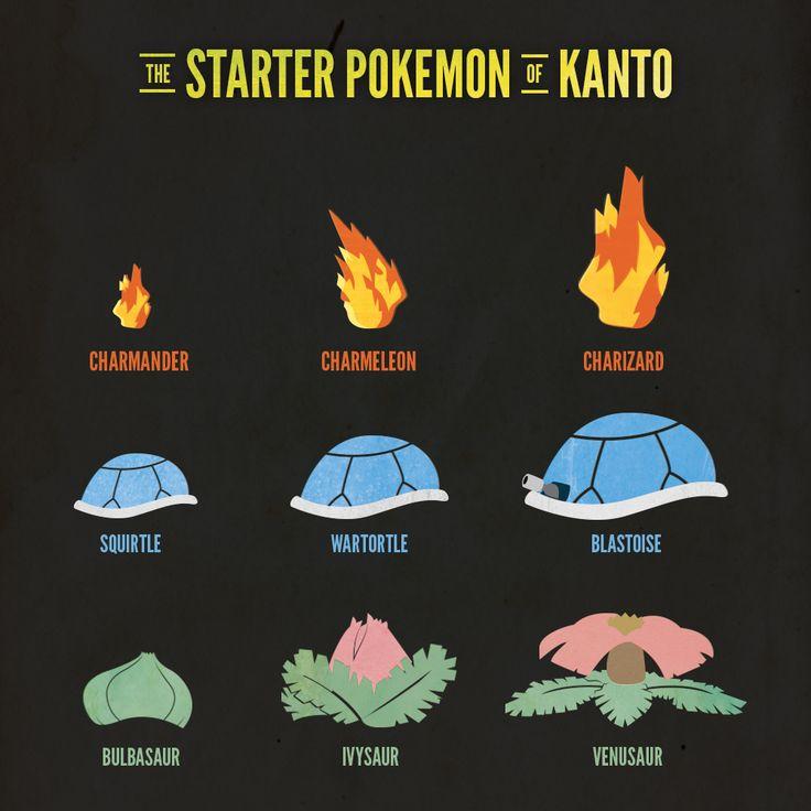 The Starter Pokemon of Kanto   pokeman   Pinterest