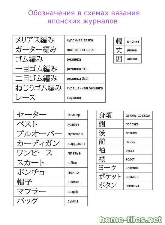 Перевод схем по вязанию с японского 426