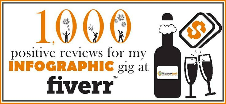 Got my 1 000th positive review at my infographic gig http fiverr
