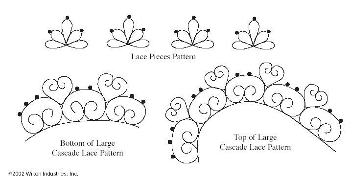 Chocolate lace template pictures to pin on pinterest for Chocolate lace template