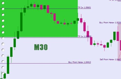 Forex margin calculator excel