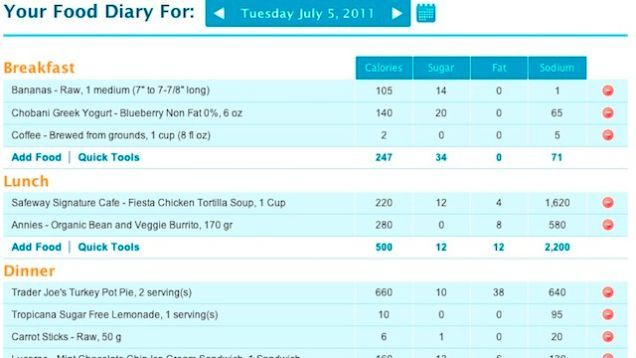 best nutrition tracking iphone app