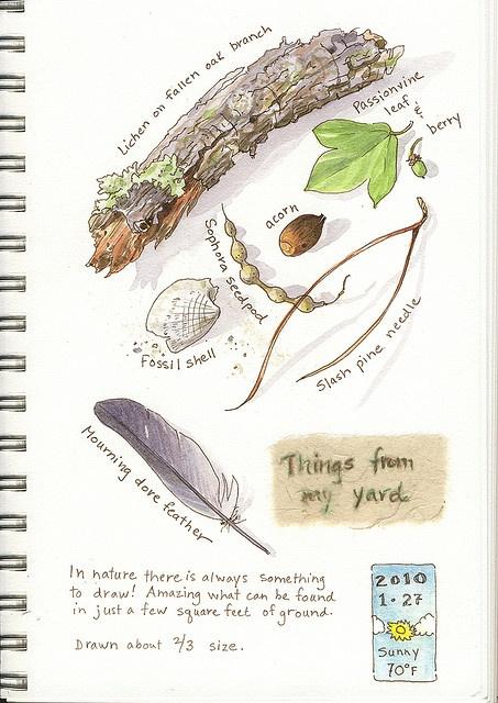 Pin by Regina Truden on art illustrations Pinterest