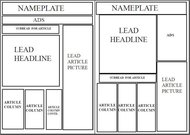 Newspaper Template Ks1 By Littlemissnqt553 Teaching Mandegarfo