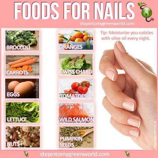 Foods that can improve your nails include fruits, lean meats, salmon, leafy greens, beans, eggs, nuts, and whole grains. You likely give very little thought to your nails even if you treat.
