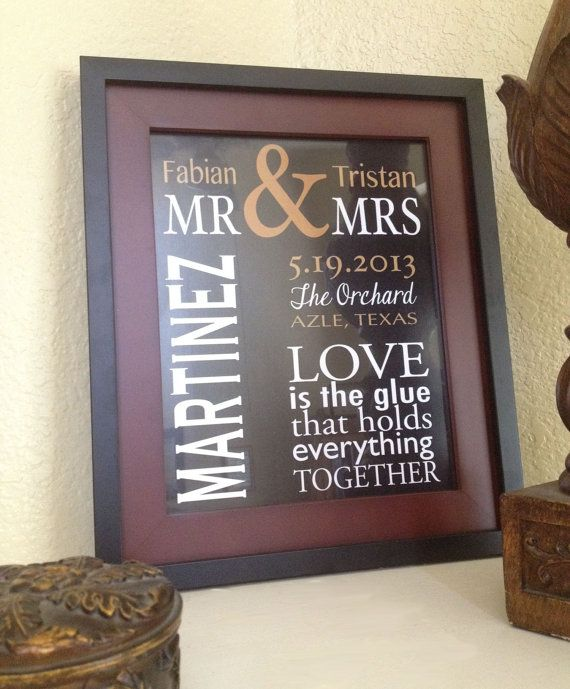Wedding Gifts For Couples Who Like To Travel : Personalized Wedding Gift -Personalized Couple Gift Print Name ...