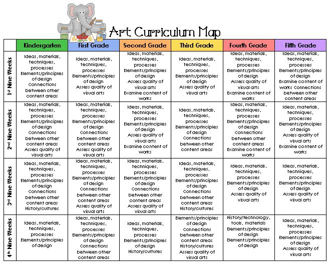 Kindergarten art program bittorrentlu for Preschool curriculum map template