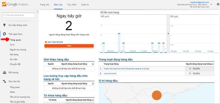 Google Analytics thống kê truy cập trang web theo thời gian thực
