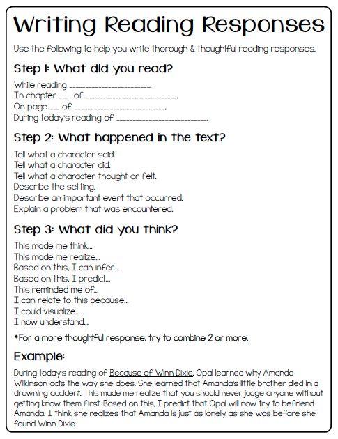 process analysis essay reading