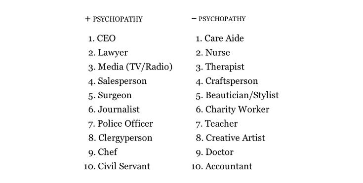 sites kellyclay the top jobs that attract psychopaths