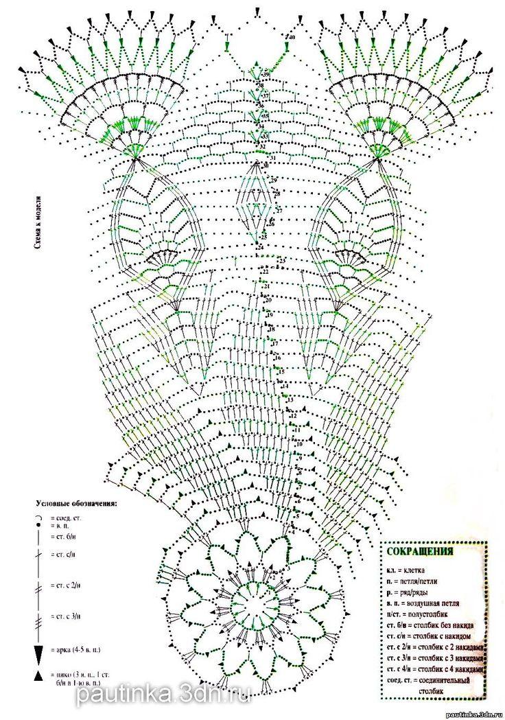 Схема салфетки вязания крючком круглые салфетки