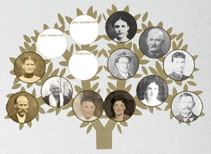Family Tree Template - My Personal History Journal