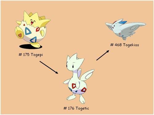 Togepi, Togetic, and Togekiss | Pokemon | Pinterest