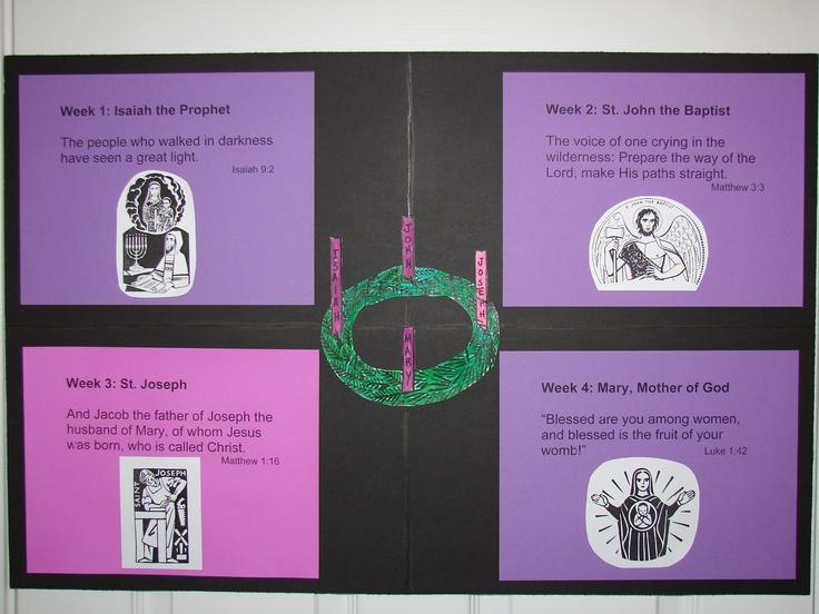 Advent Wreath Bulletin Board | Advent Ideas | Pinterest