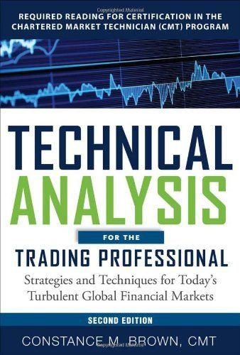 Charting And Technical Analysis Fred Mcallen Download Compounding