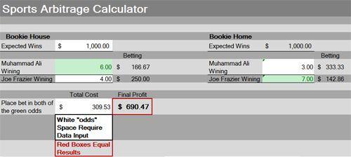 arbitrage calculator sports betting