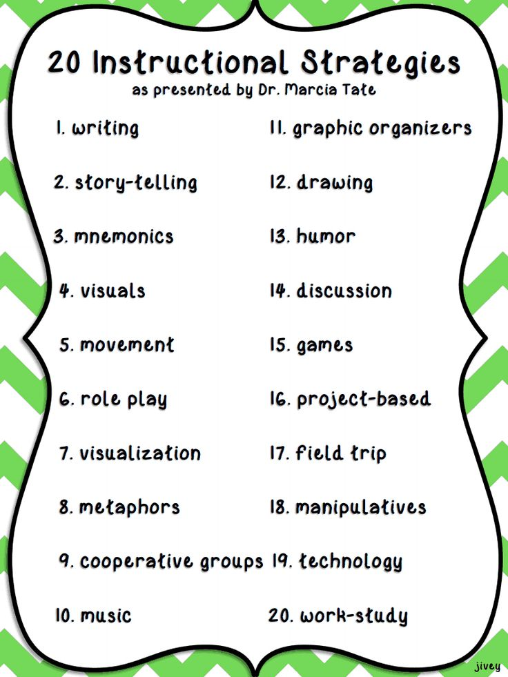 learning strategies for students worksheets