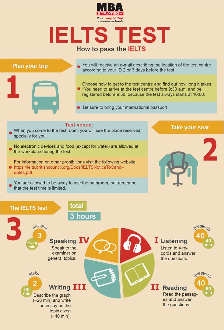 IELTS_test_istanbul_infographic | science | Pinterest