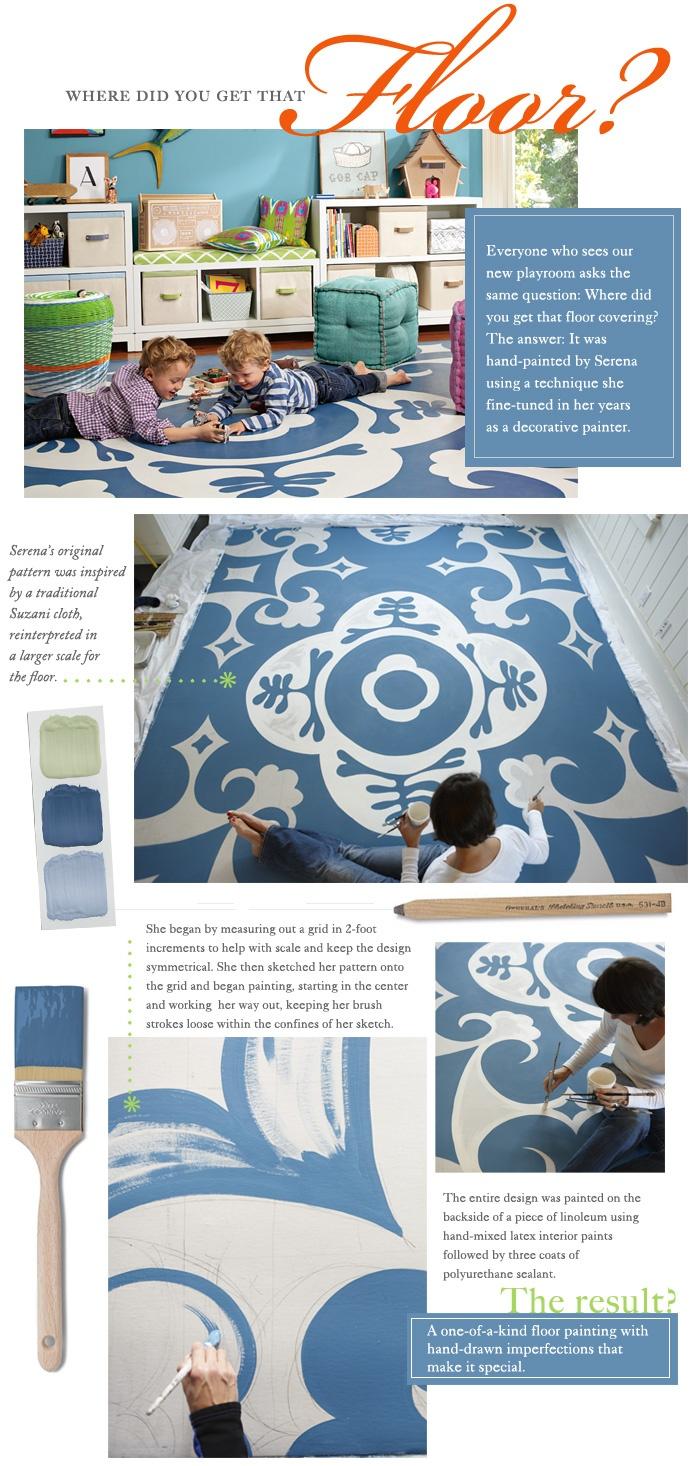 Very cool linoleum painted floorcloth for Cool linoleum flooring