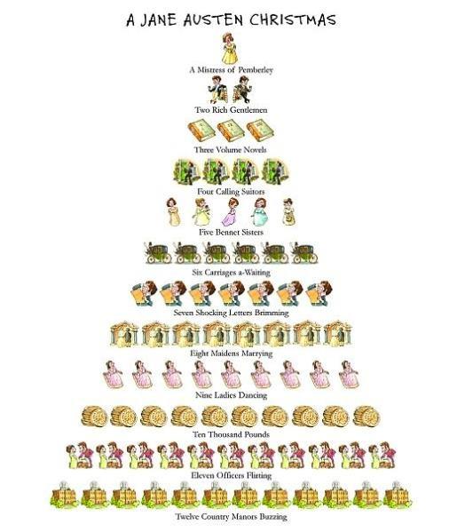 Jane Austen 12 Days of christmas