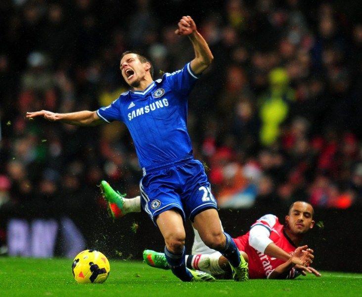 Arsenal F.C. in European football
