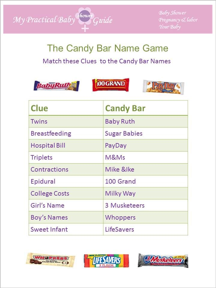 Free Printable Name That Candy Bar Game | just b.CAUSE