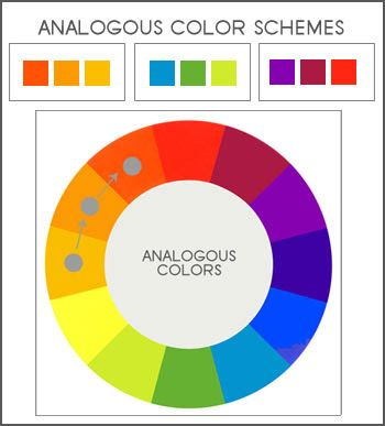 related colour scheme
