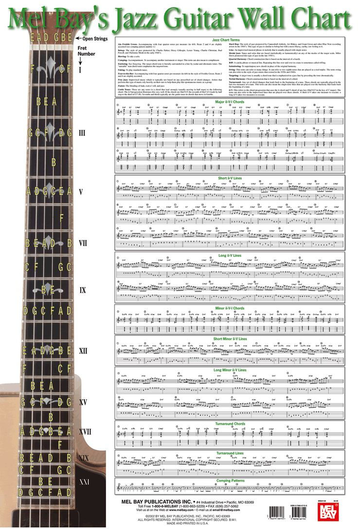 Complete Chords Of 9747304 1cashingfo