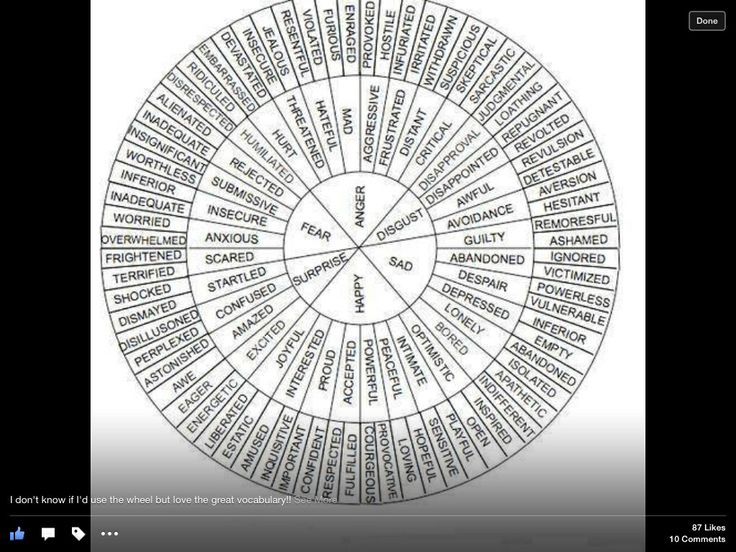 Character wheel   Character Analysis   Pinterest: pinterest.com/pin/312578030359336498