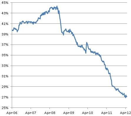 us bank wholesale mortgage rates