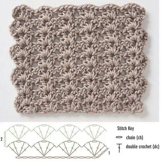 Crochet Stitches Key : Stitch key