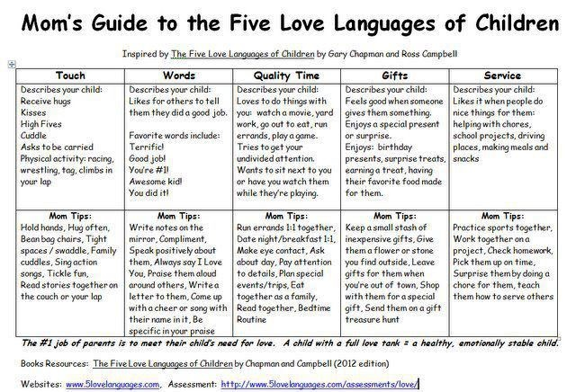 Quotes 5 Love Languages : The five love languages of children Inspirational Quotes & Scriptue ...
