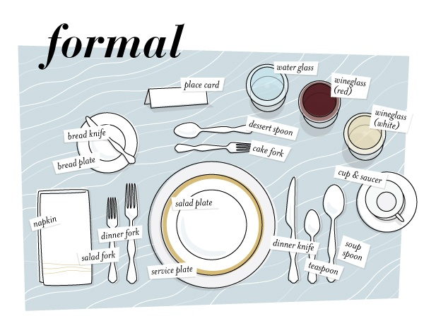 Formal Place Setting To Remember Pinterest
