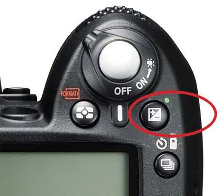 """""""Welcome to Photography 101! Our first lesson today is on exposure compensation."""""""