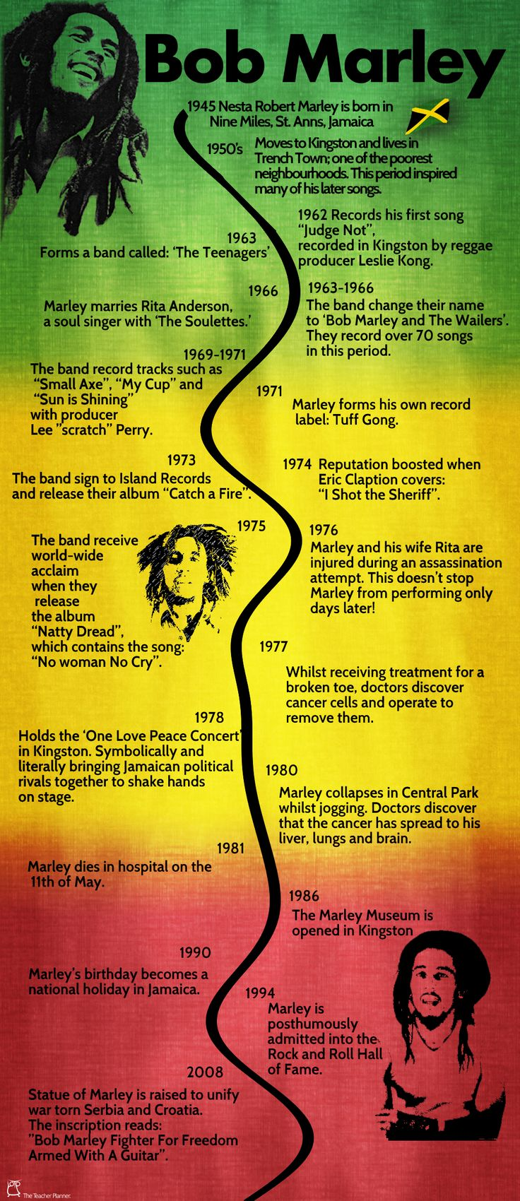 a study of the life of bob marley A profile of bob marley concentrating on his rastafarian faith and how he  expressed it in his music.