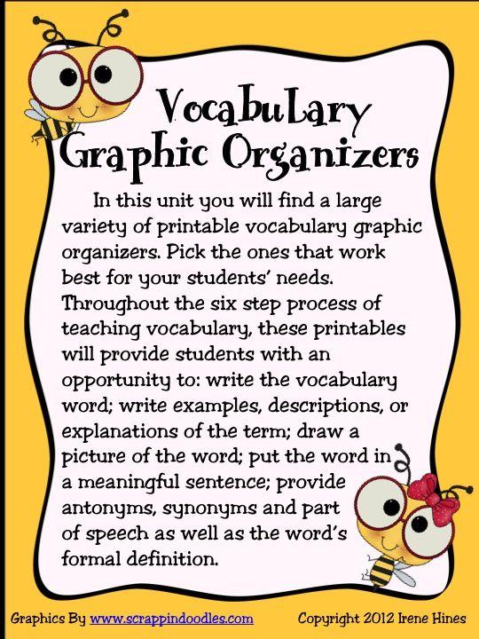 vocabulary instruction best practices