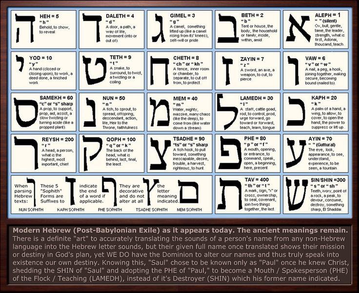 rosh hashanah hebrew year