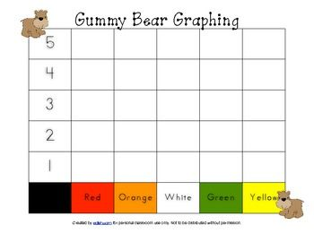 Here's a gummy bear graphing activity.