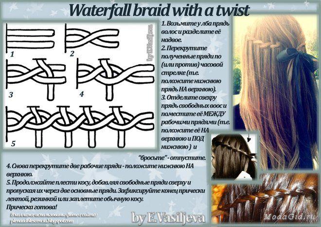 Плетение французских кос на длинные волосы