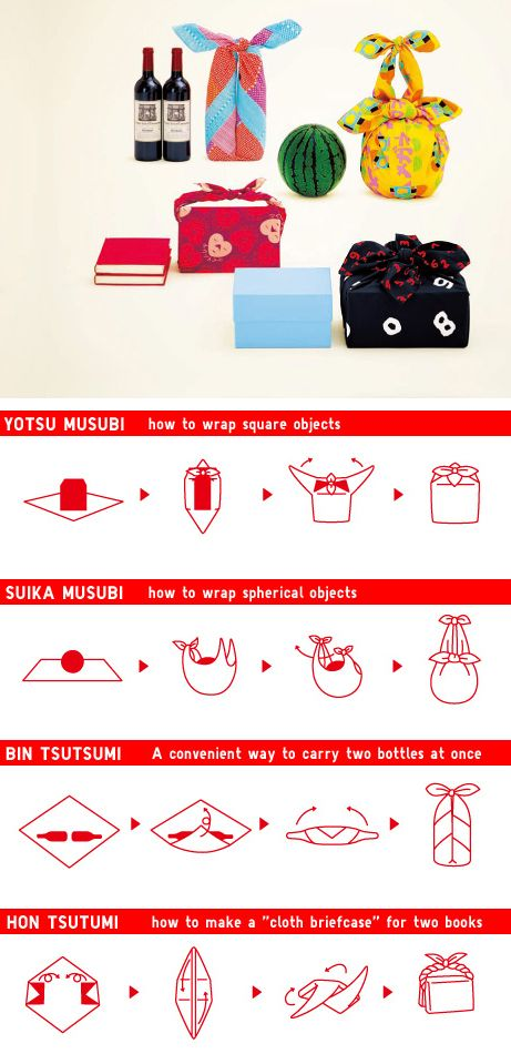 Furoshiki - Japanese cloth used for gift wrapping and carrying things @UNIQLO