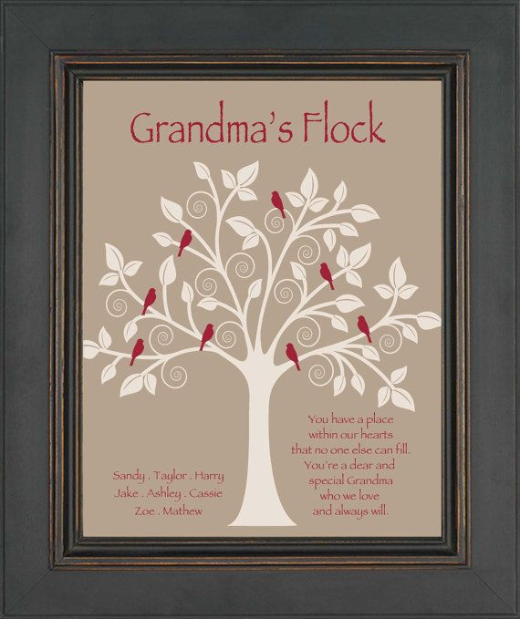 Grandma gift family tree personalized gift for for Good birthday presents for grandma