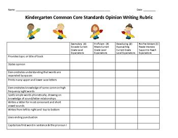 common core writing rubrics