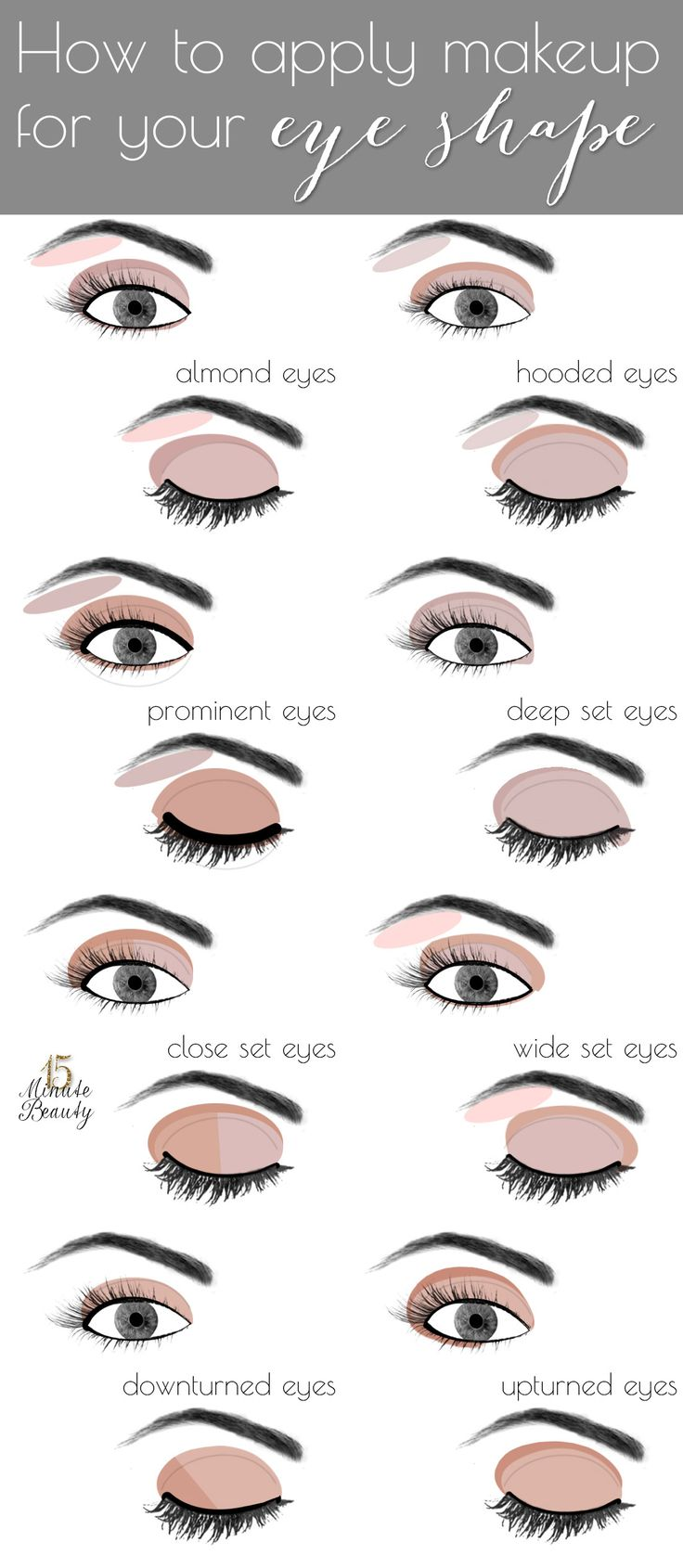 How to apply eye makeup for almond shaped eyes