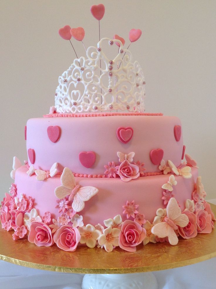 Birthday Cake Pictures Pink : Pretty in pink birthday cake One of my creations for ...