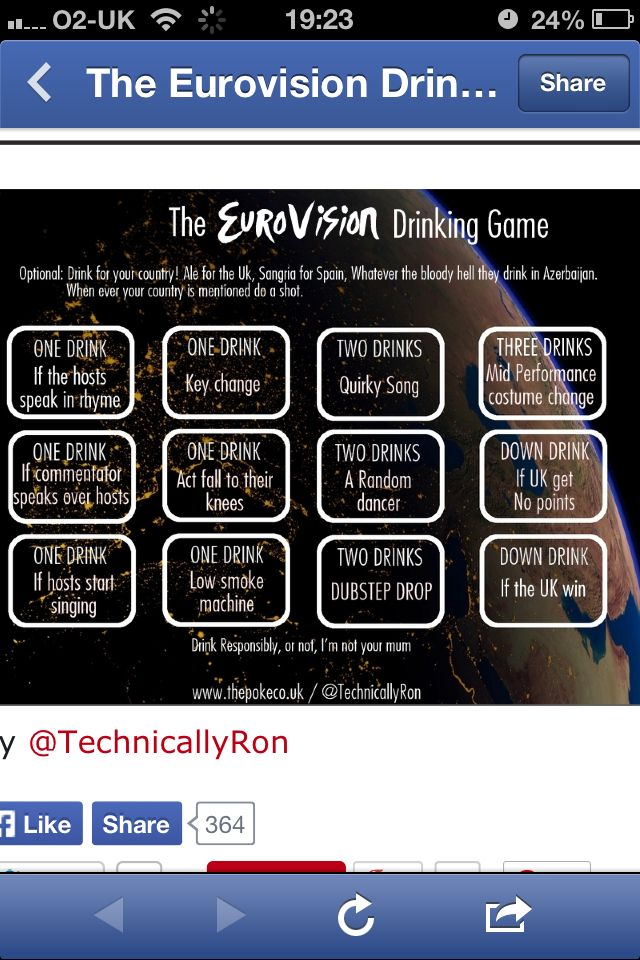 eurovision drinking game results