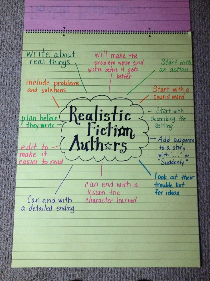Realistic fiction | teaching - writing | Pinterest