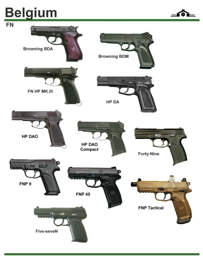 military weapons - belgium | Weapons | Pinterest