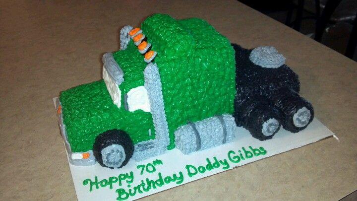 birthday cake semi mexi birthday cake recipes dishmaps com gallery2 v ...