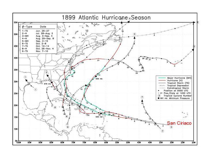 1899 Atlantic hurricane season
