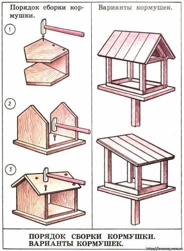 Деревянная кормушка своими руками инструкция